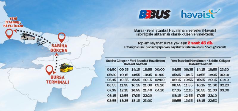 Bursa'dan İstanbul Havalimanı'na Ulaşım Bilgileri - Burulaş Havaist